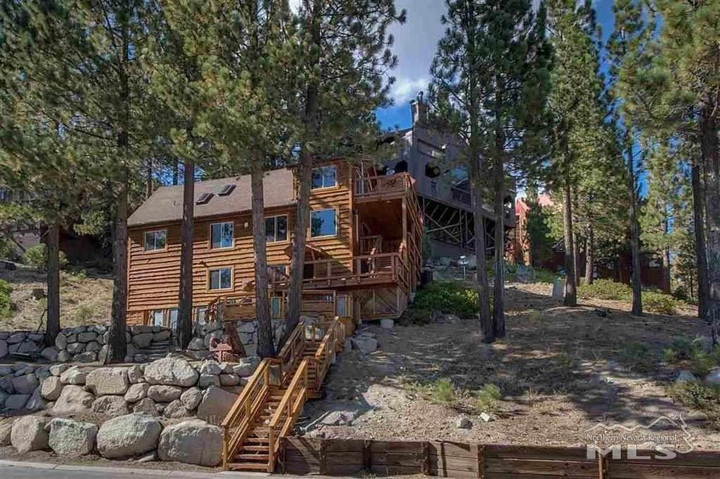 Chase International is pleased to announce the sale of 316 Quaking Aspen, Stateline, NV, for $1,200,000